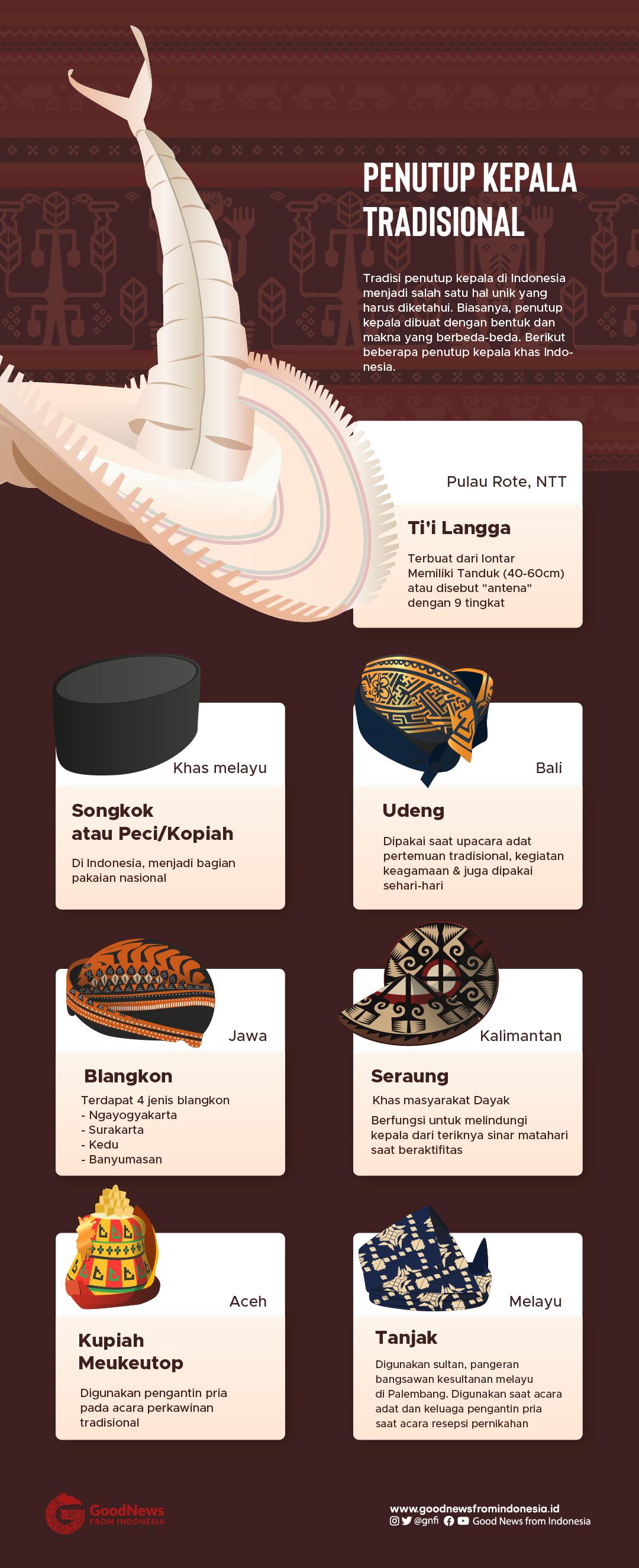 Mengenal Penutup Kepala Tradisional Indonesia