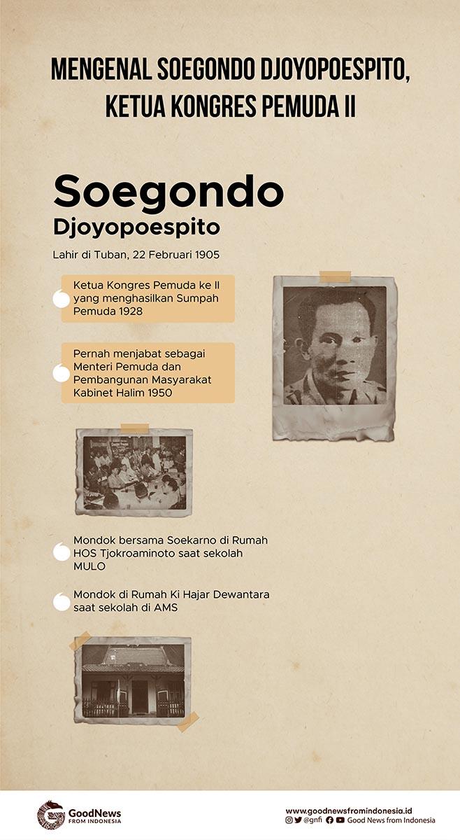 Mengenal Soegondo Djoyopoespito, Pemimpin Kongres Pemuda Indonesia 1928
