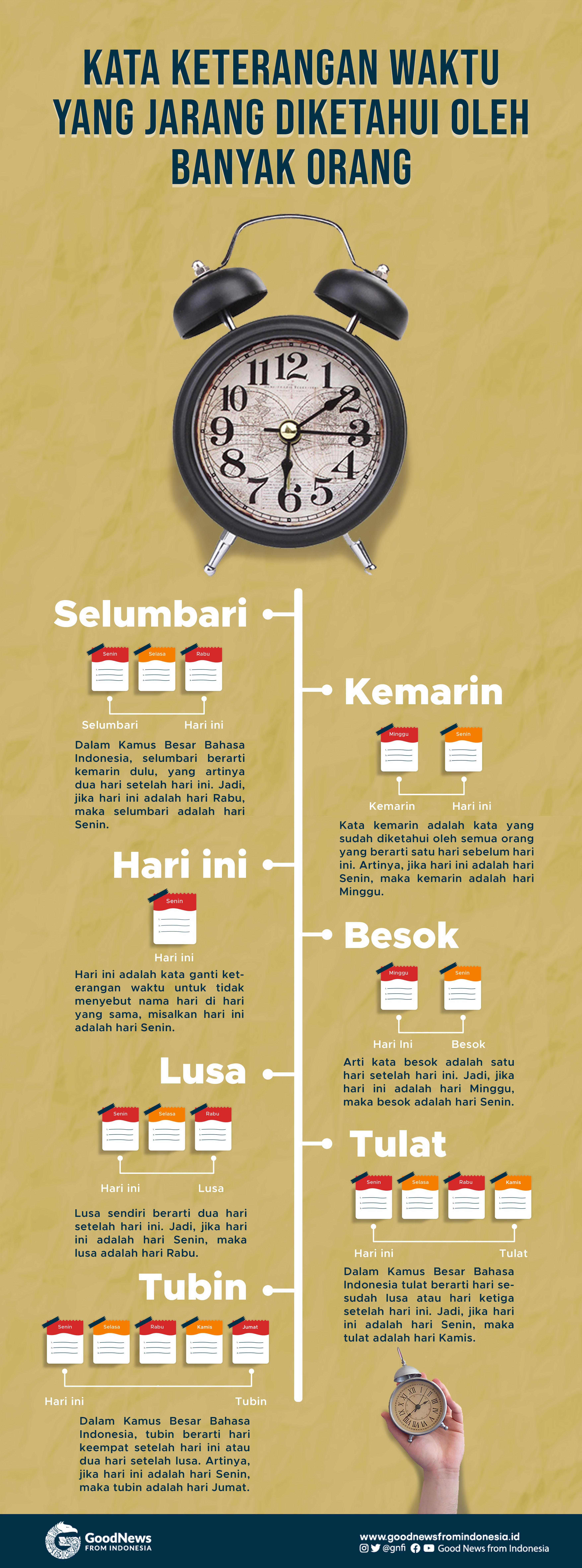 Penyebutan Hari Kemarin dan Esok Menurut Kamus Indonesia