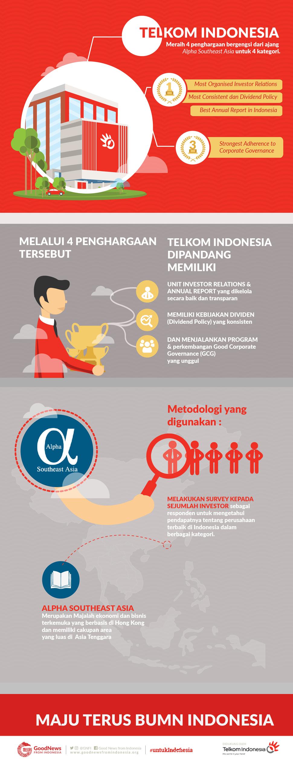 Perusahaan Indonesia ini Raih 4 Penghargaan Bergengsi Alpha Southeast Asia