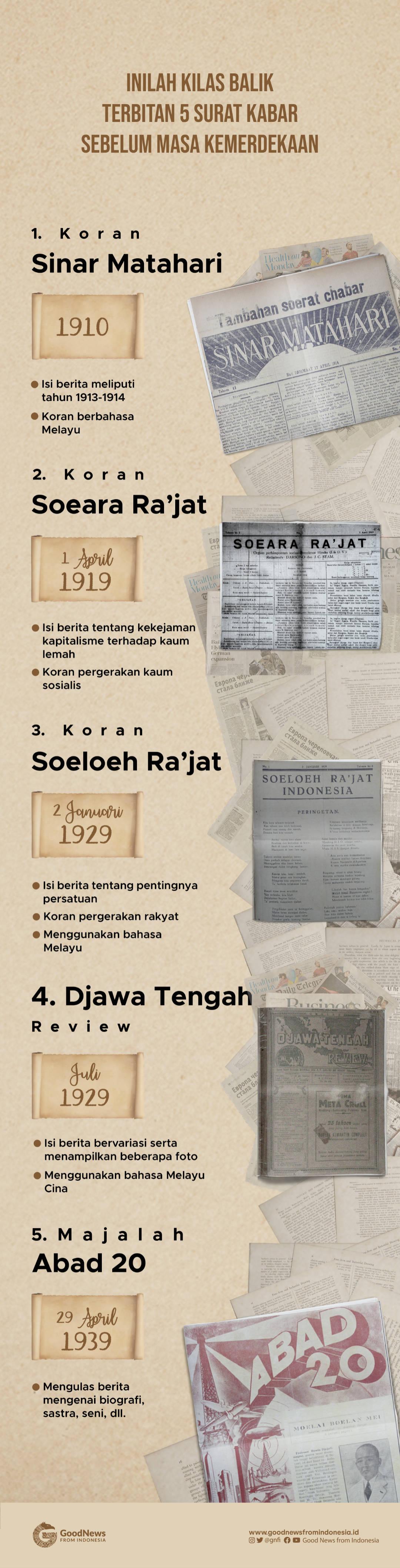 Surat Kabar Tempo Dulu, Menjaga Nilai dan Budaya Indonesia