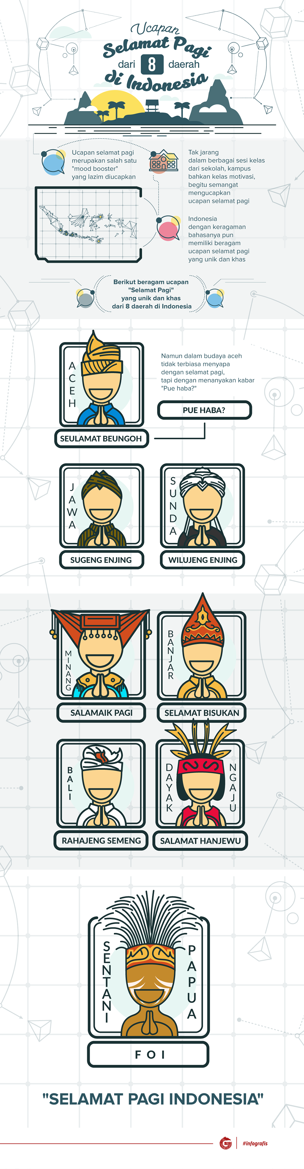 Ucapan Selamat Pagi dari 8 Daerah Indonesia