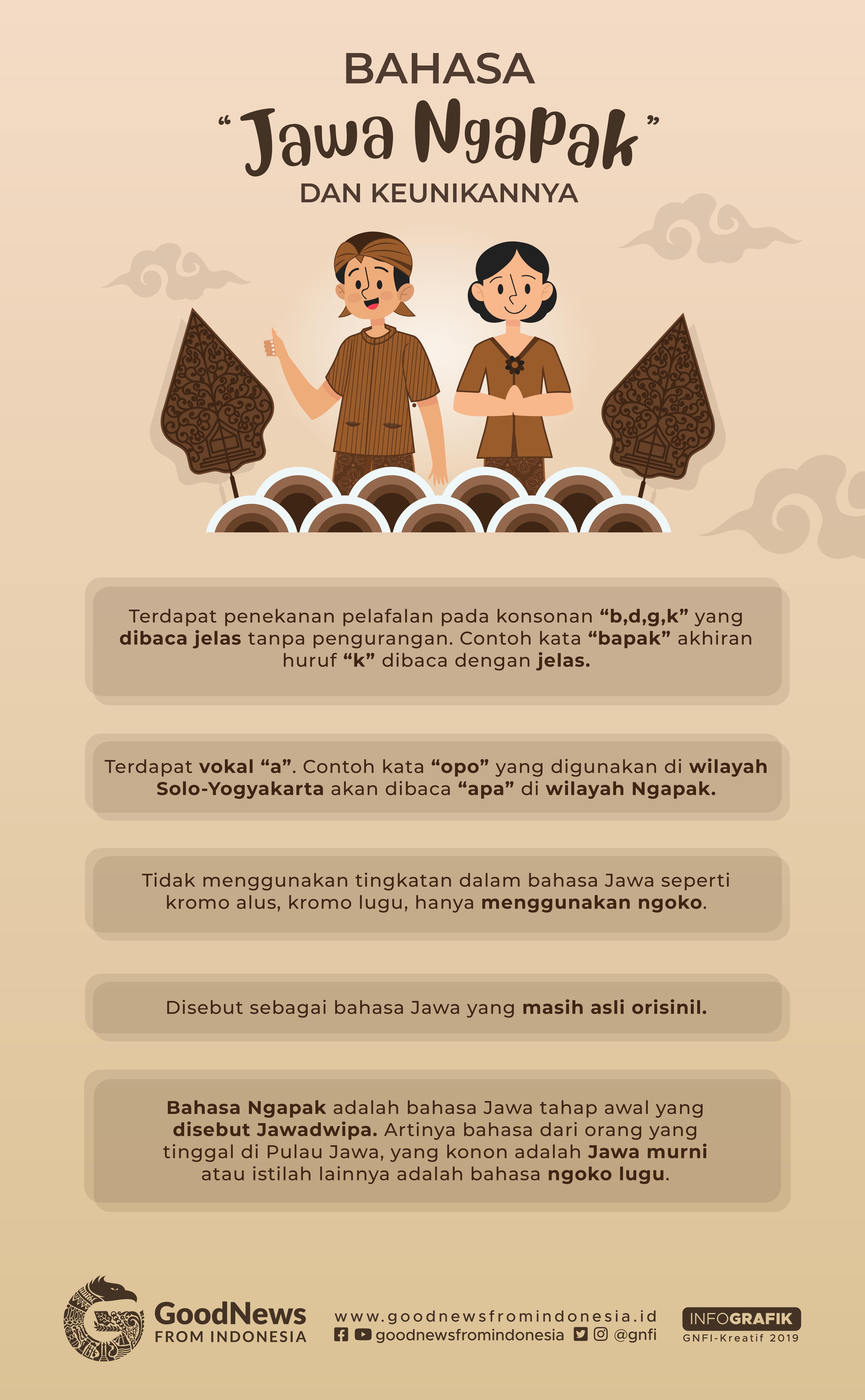Uniknya Bahasa Ngapak