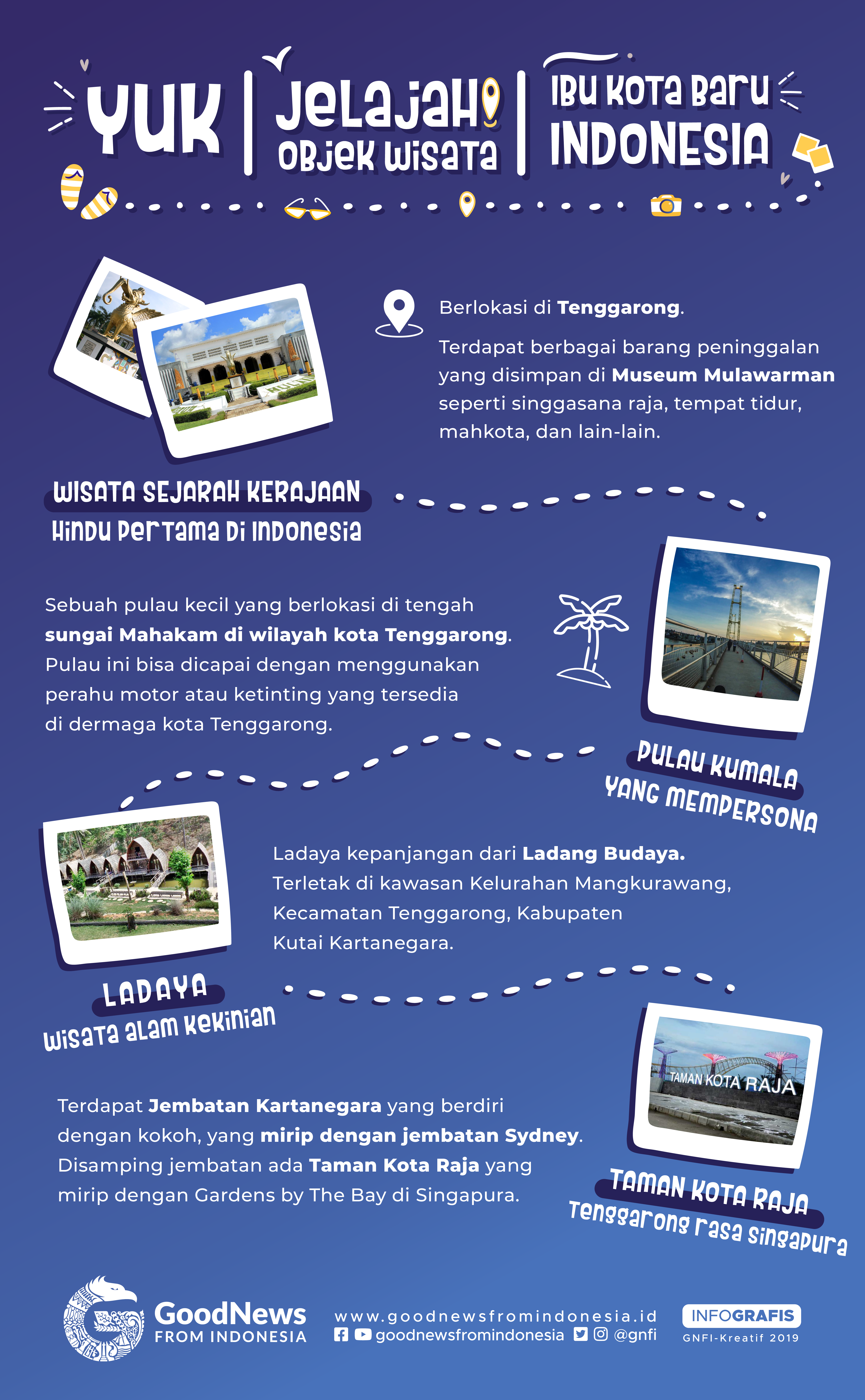 Yuk jelajahi Objek Wisata Ibu Kota Baru Indonesia
