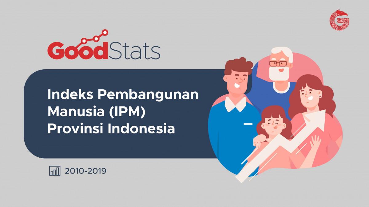 Indeks Pembangunan Manusia Menurut Provinsi di Indonesia (2010-2019)