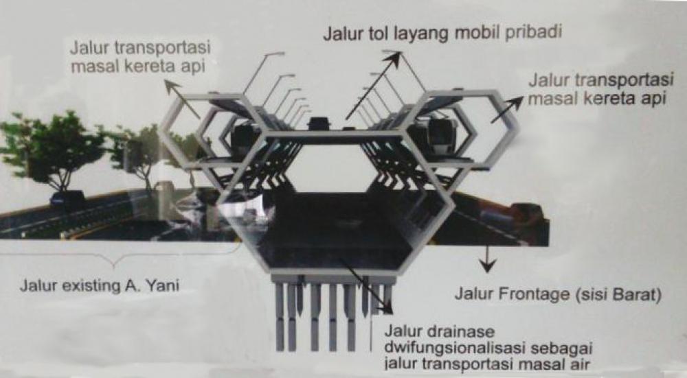 Jembatan Sarang Lebah, Karya Anak Bangsa Untuk Surabaya