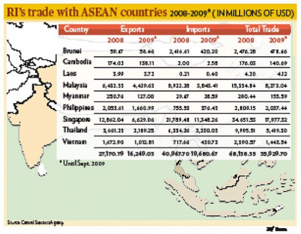RI At A Crossroads: Which Way To Go In The Asian Century