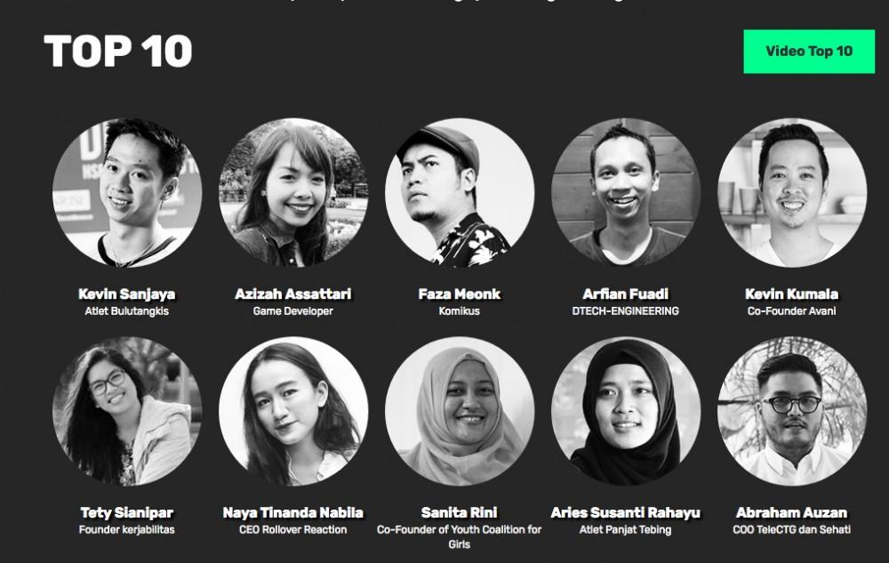 10 Pemuda Indonesia Paling Berpengaruh