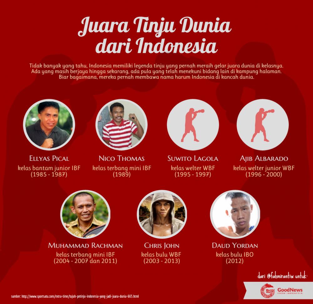 Tujuh Juara Tinju Dunia dari Indonesia