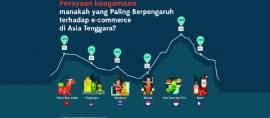 Hari Keagamaan mana yang Paling Berpengaruh ke E-Commerce di Asia Tenggara?