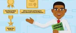 George Saa, Pria Papua yang Jadi Rebutan Dunia
