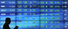 Kuartal IV, Pertumbuhan Industri dan IHSG Melejit Pesat