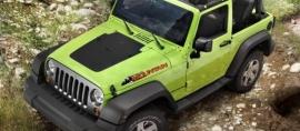 Lima Mobil yang Terinspirasi Keindahan Indonesia
