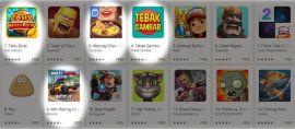 Heboh! Game-game Mobile Karya Anak Bangsa Kalahkan Game 'Impor'