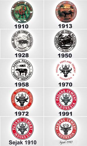0409141703_sejarah-logo-gabung3