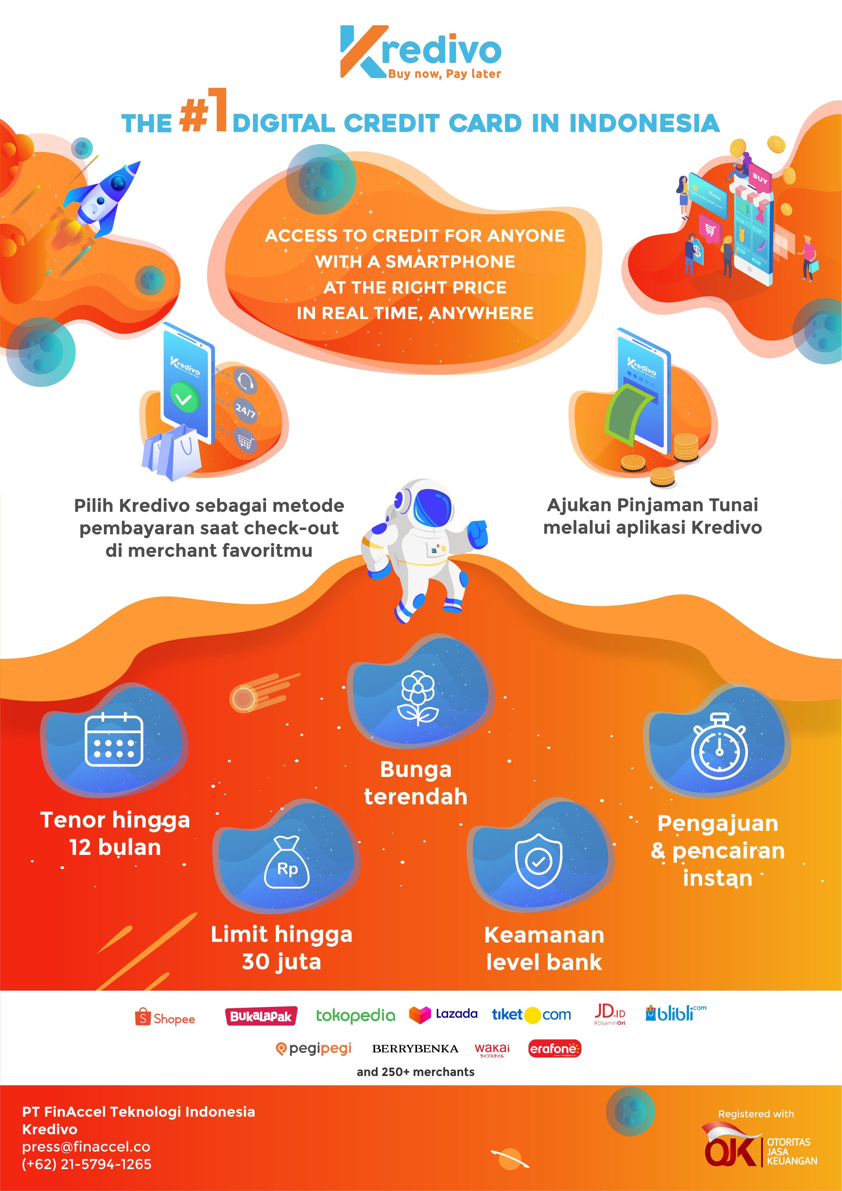 Infografis zero-click checkout Kredivo | Foto: Kredivo