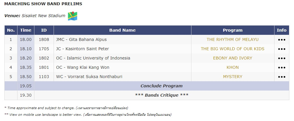 nama MB UII di website Thailand World Music :  Championship (Sumber : http://www.twmc.or.th/schedule/)