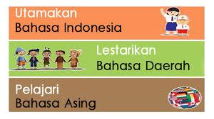 Sumber : kantor bahasa maluku - Kementerian Pendidikan dan Kebudayaan)
