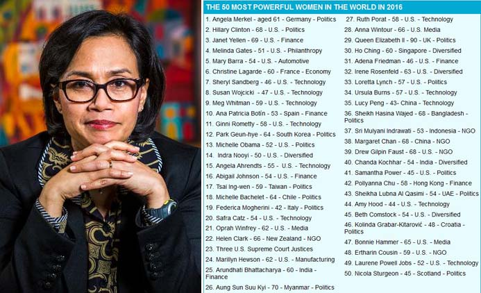 Sri Mulyani, Wanita Berpengaruh Urutan 37 Dunia (sumber :Berita 2 Bahasa)