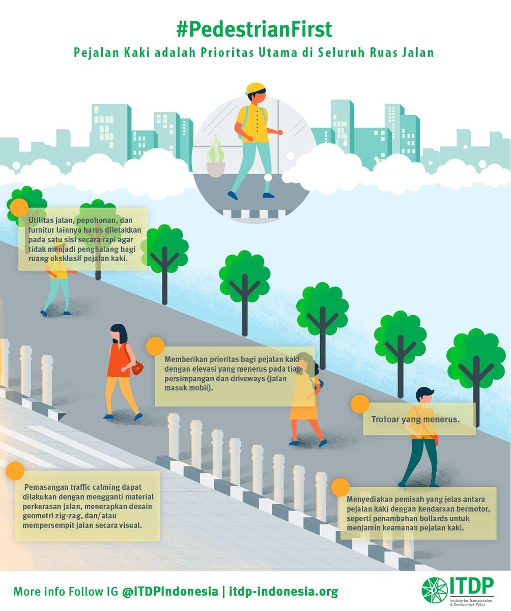 Pejalan kaki adalah prioritas utama di seluruh ruas jalan. (ITDP Indonesia)