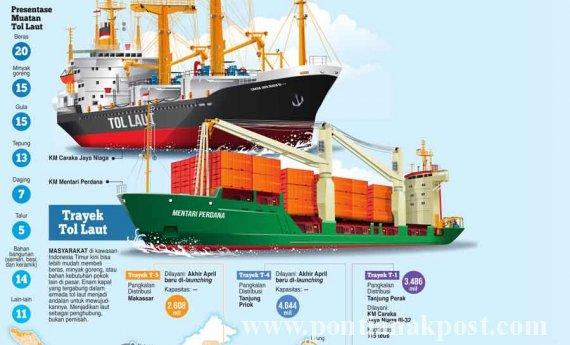 Rancanagan Pembangunan Trayek Tol Laut. Sumber:pontianakpos.com