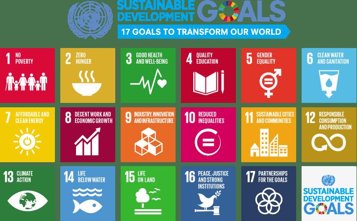 17 Sustainable Development Goals yang dibuat oleh PBB