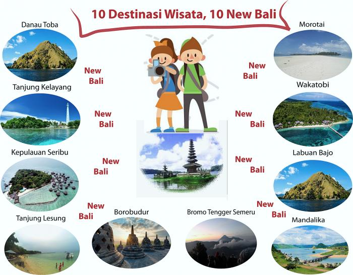 10 Destinasi Wisata Bali Baru | Sumber dok: Sari Novita