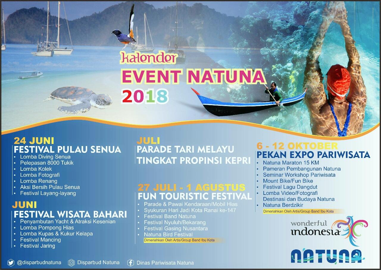 Kalender Tahunan di Kabupaten Natuna Salah Satunya Festival Pulau Senua
