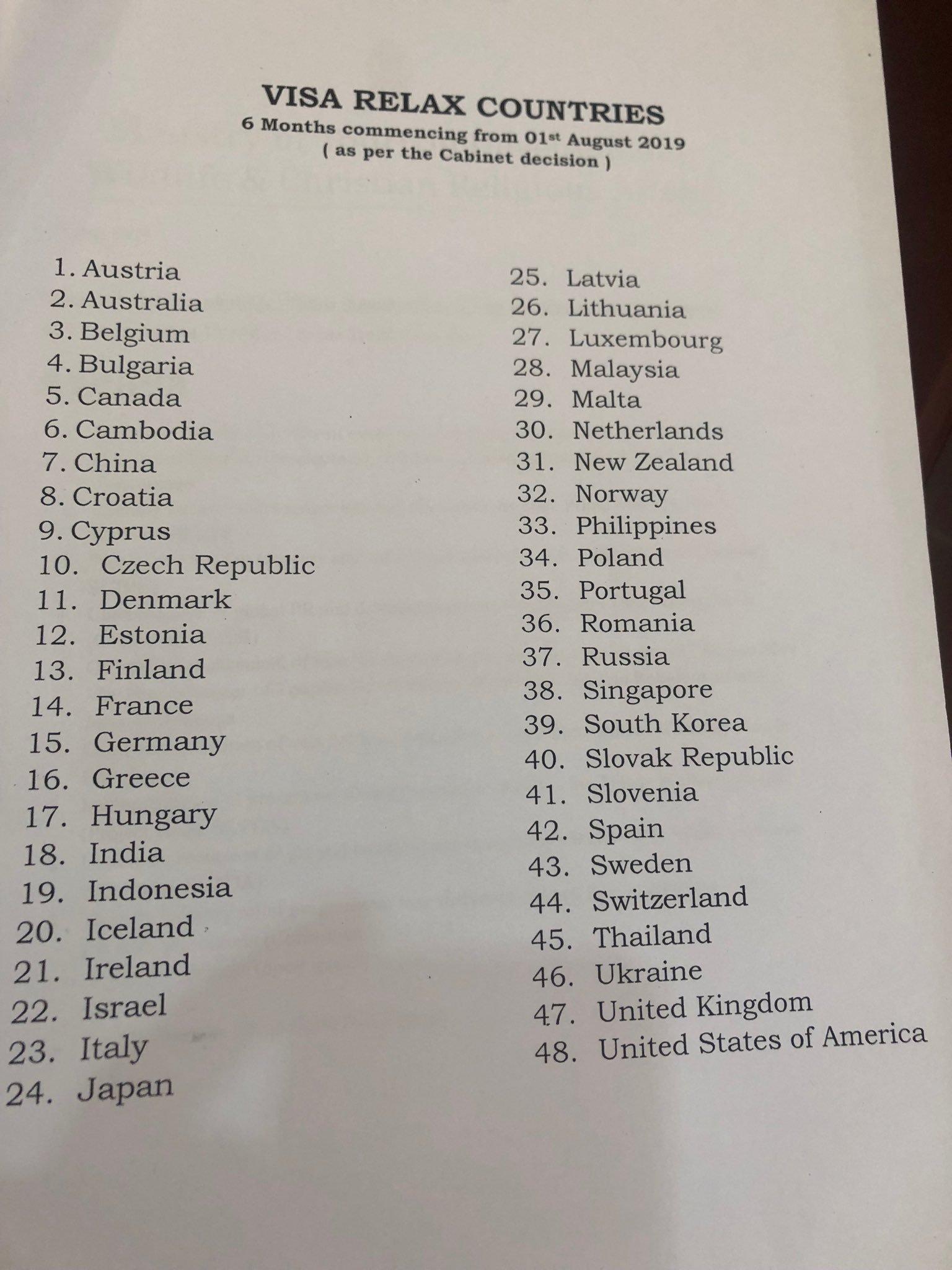 Daftar negara penerima fasilitas bebas visa Sri Lanka