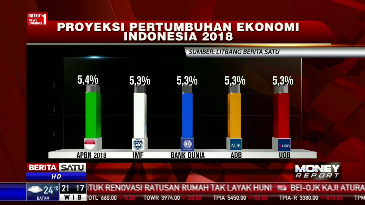 Proyeksi Pertumbuhan Indonesia Tahun 2018 | foto : youtube.com