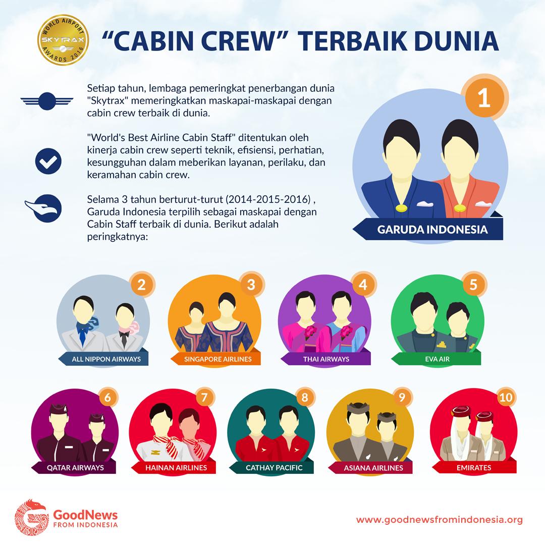(Cabin Crew Terbaik Dunia/GNFI)