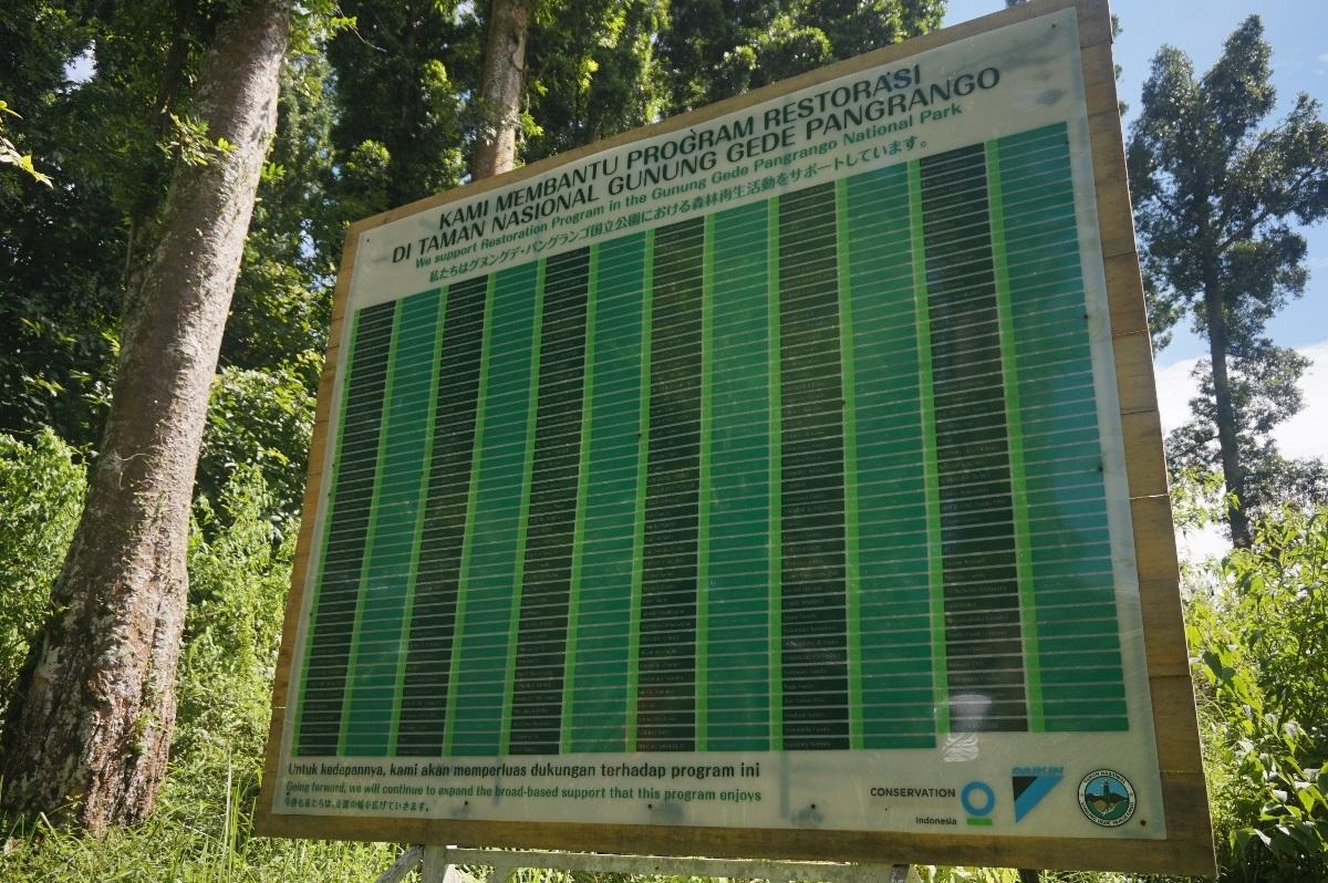 Papan nama donatur program restorasi TNGGP (Foto: Bagus DR / GNFI)