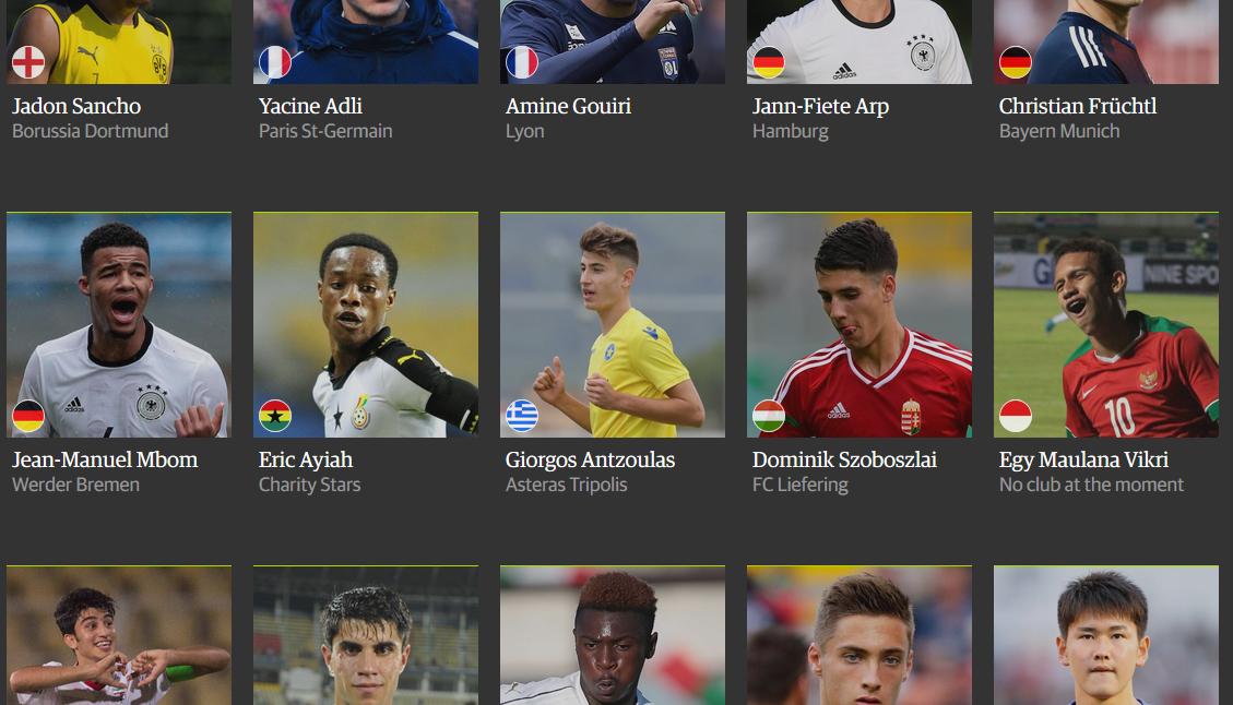 Egy diantara pemain muda berbakat lainnnya dari seluruh dunia (Foto: The Guardian)