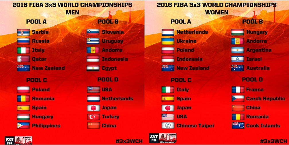 Kelompok Grup Fiba 3x3 World Championship (Gambar: fiba.com)