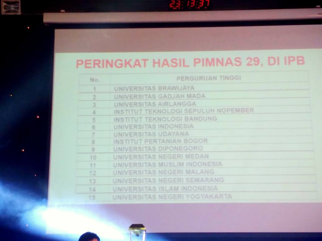 Daftar 15 besar dalam PIMNAS XXIX (Foto: Bagus DR / GNFI)