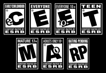 ESRB, rating game di Amerika Serikat, Kanada dan Meksiko (Gamber: gbatemp.net)