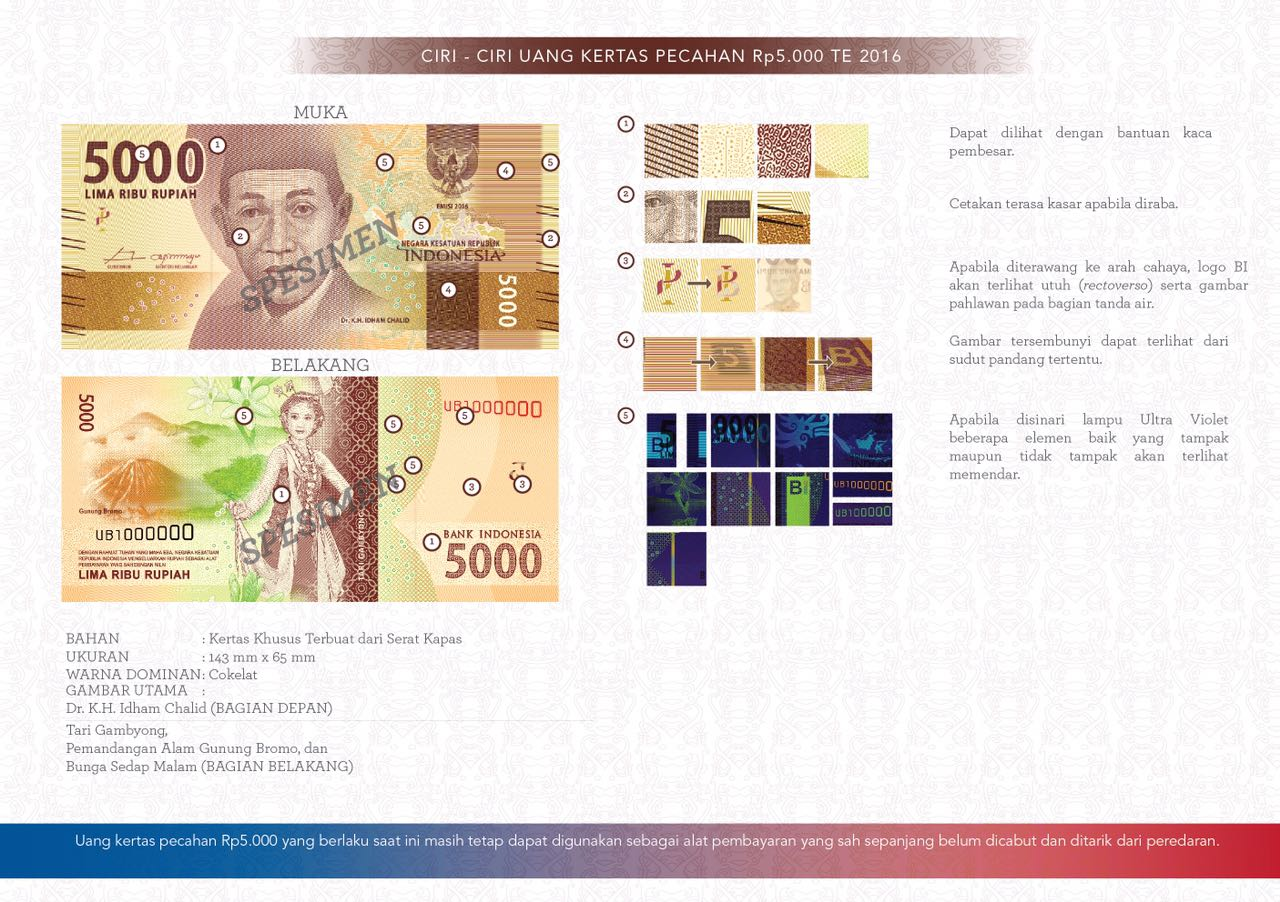 Penjelasan uang NKRI emis 2016 Rp 5.000 (Foto: dok. Bank Indonesia)