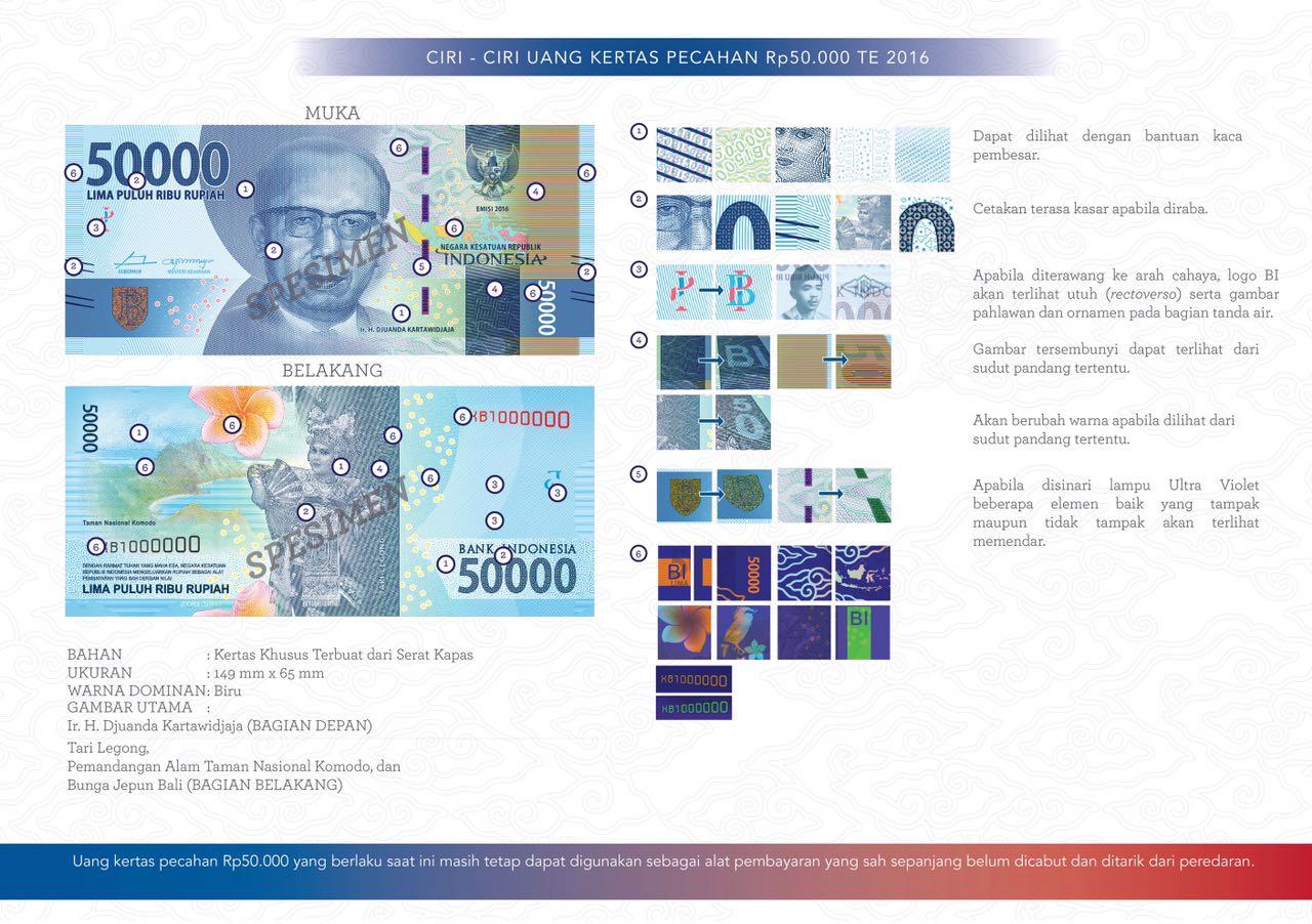 Penjelasan Uang NKRI pecahan Rp 50.000 emisi 2016 (Foto: dok. Bank Indonesia)