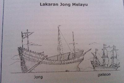 Perbandingan antara Kapal Jung Jawa dengan Kapal Cheng Ho